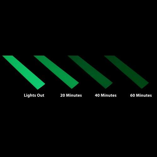High Quality Photoluminescent Egress Marking Tape