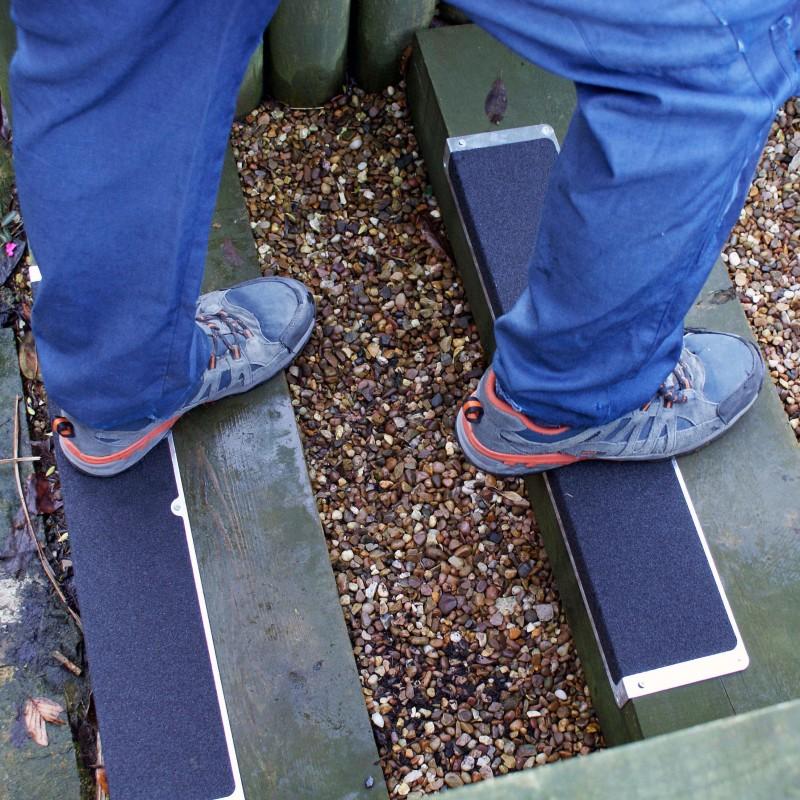 markagrip Anti Slip Plate